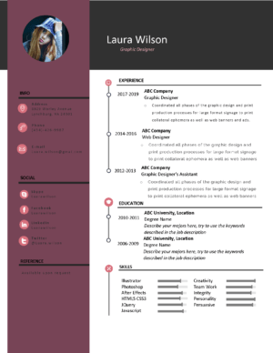 Free resume templates 2021